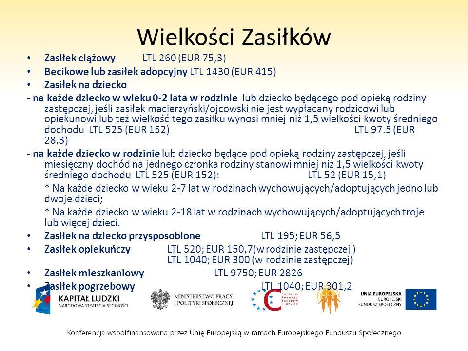 Wielkości Zasiłków Zasiłek ciążowy LTL 260 (EUR 75,3)