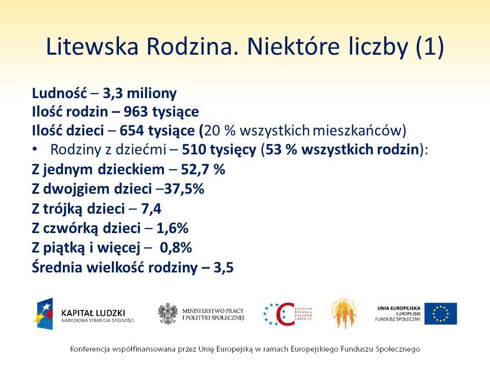 Litewska Rodzina. Niektóre liczby (1)