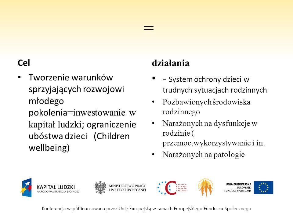 = - System ochrony dzieci w trudnych sytuacjach rodzinnych Cel