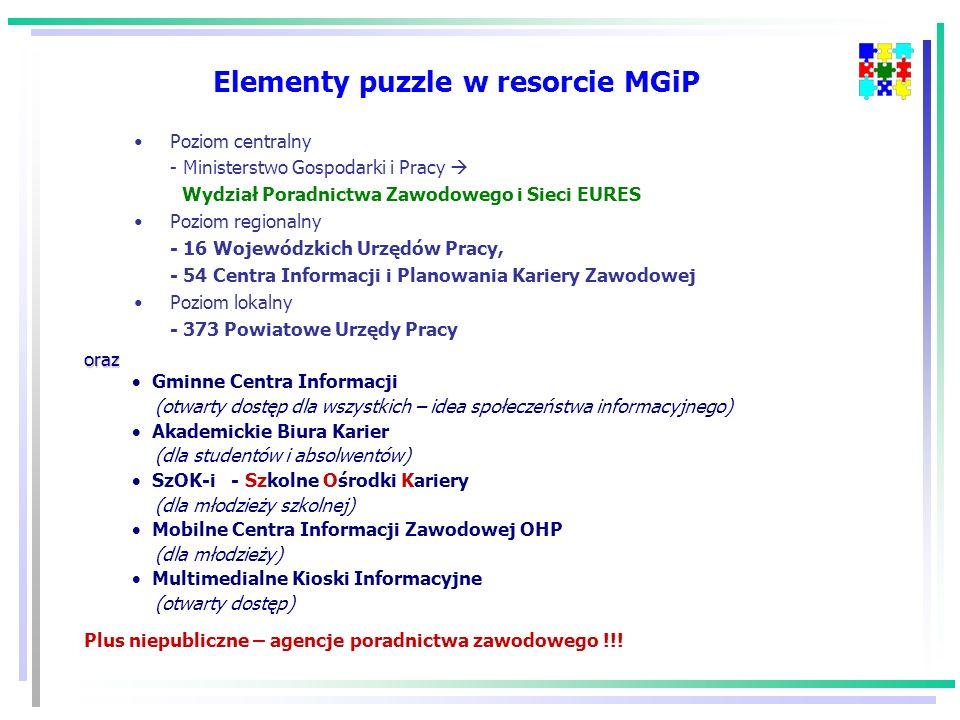 Elementy puzzle w resorcie MGiP