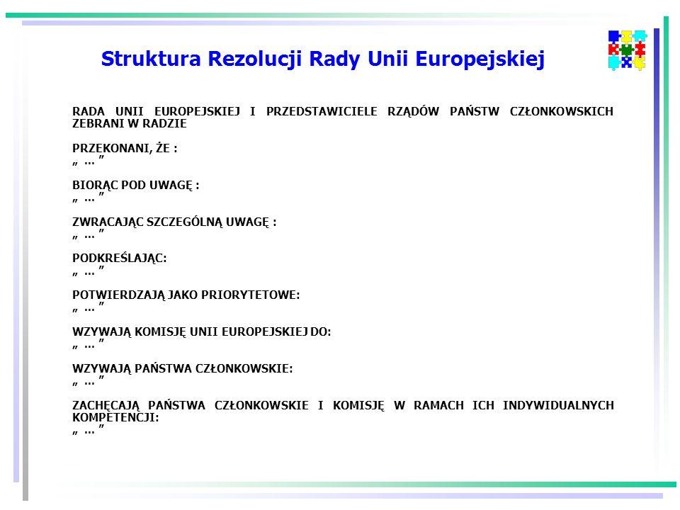 Struktura Rezolucji Rady Unii Europejskiej