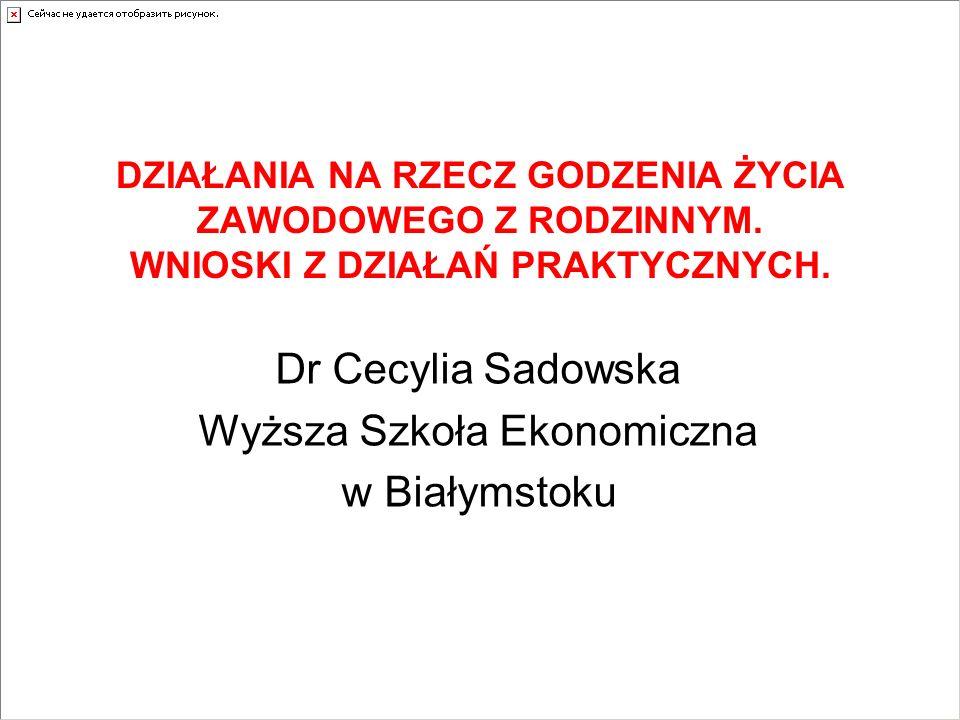 Dr Cecylia Sadowska Wyższa Szkoła Ekonomiczna w Białymstoku