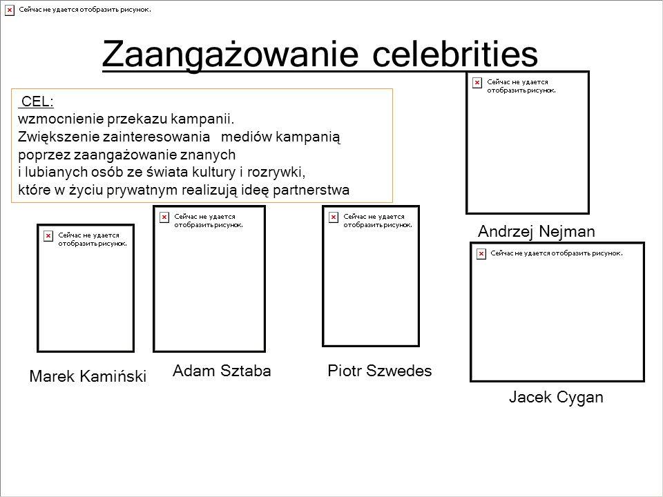 Zaangażowanie celebrities