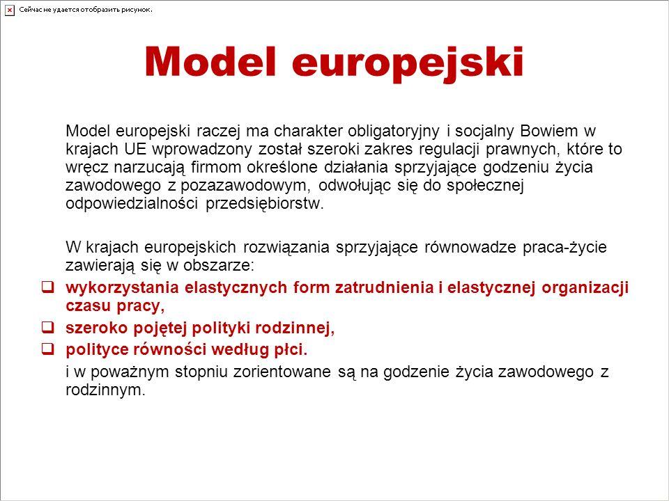 Model europejski
