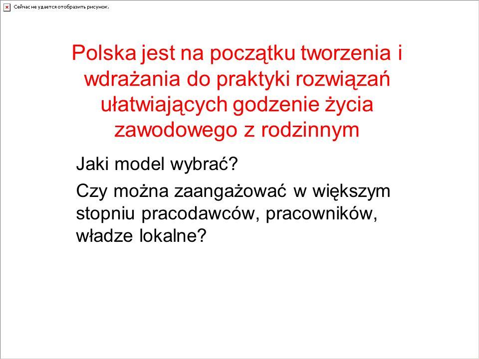 Polska jest na początku tworzenia i wdrażania do praktyki rozwiązań ułatwiających godzenie życia zawodowego z rodzinnym