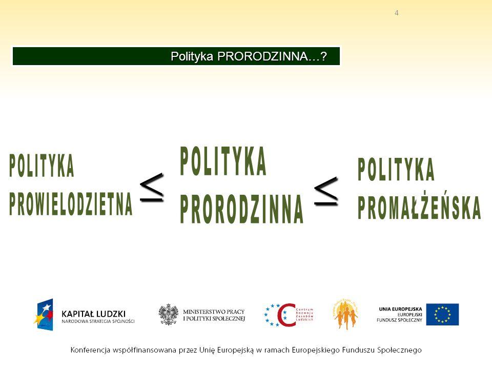   POLITYKA POLITYKA POLITYKA PRORODZINNA PROWIELODZIETNA