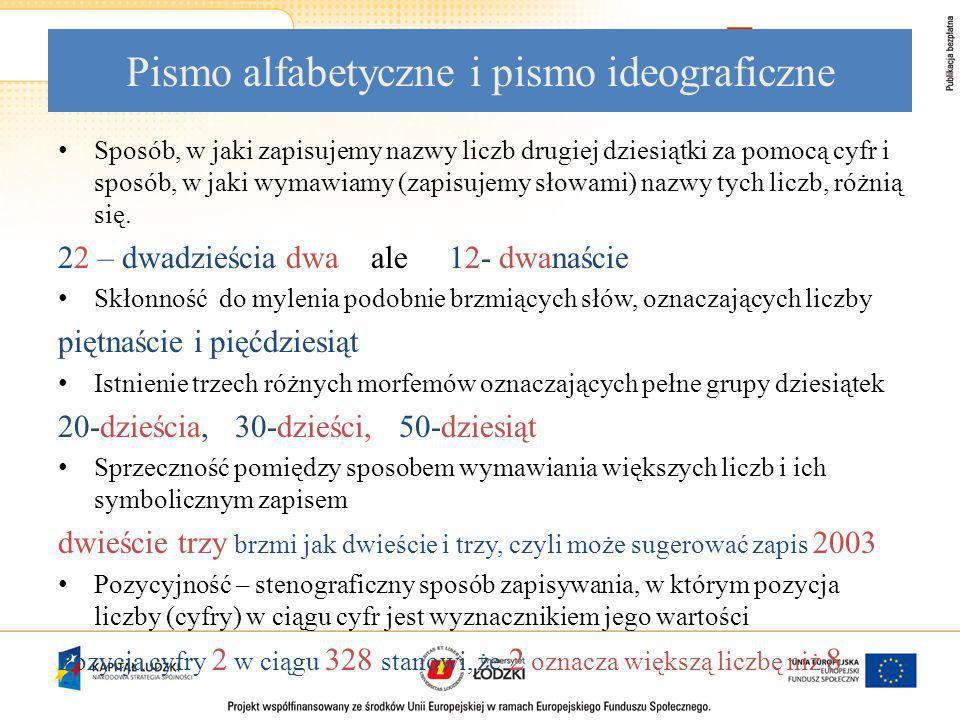 Pismo alfabetyczne i pismo ideograficzne