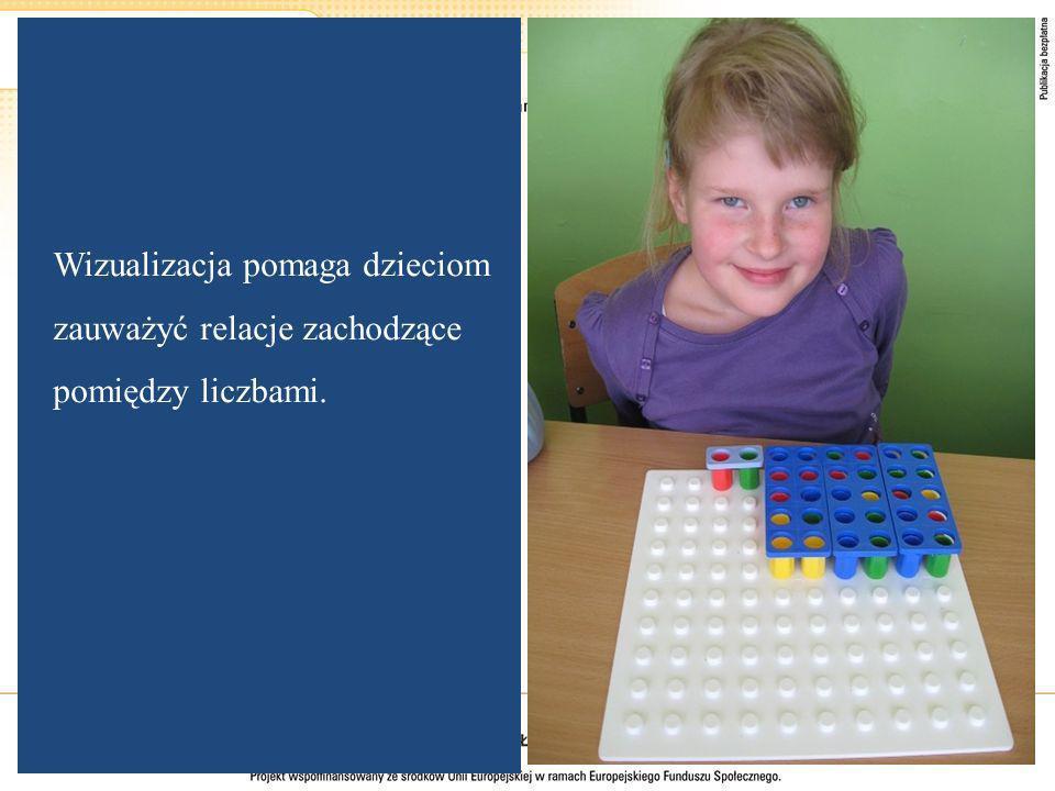 Wizualizacja pomaga dzieciom zauważyć relacje zachodzące pomiędzy liczbami.