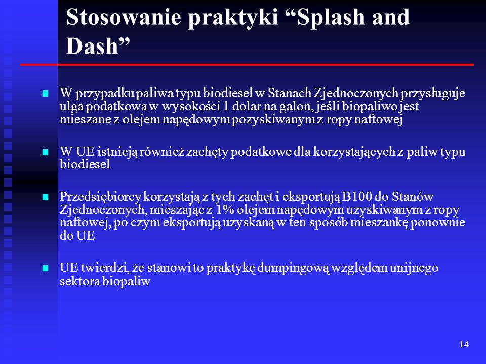 Stosowanie praktyki Splash and Dash