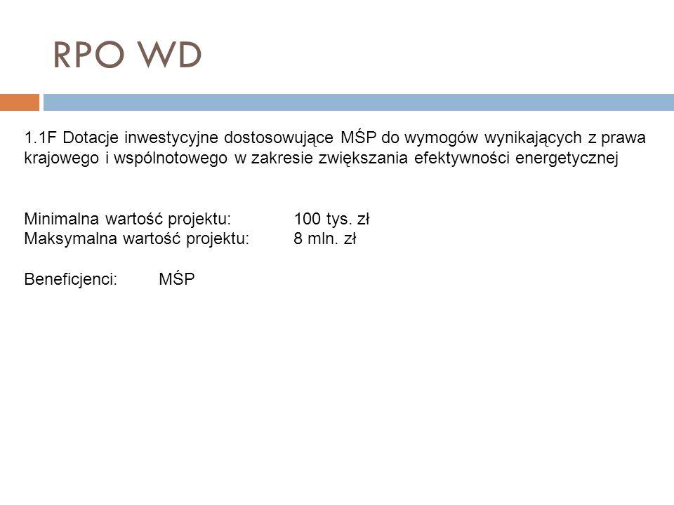 RPO WD