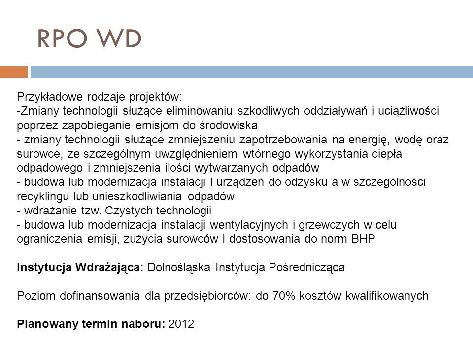 RPO WD Przykładowe rodzaje projektów: