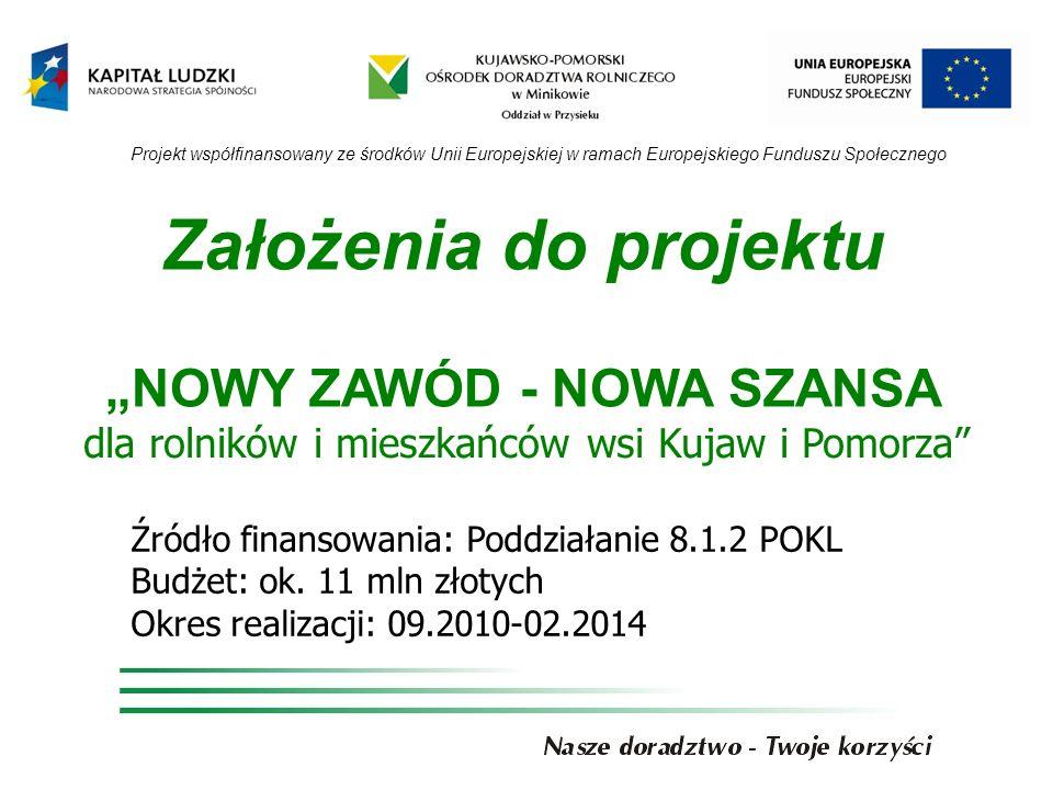 """""""NOWY ZAWÓD - NOWA SZANSA"""