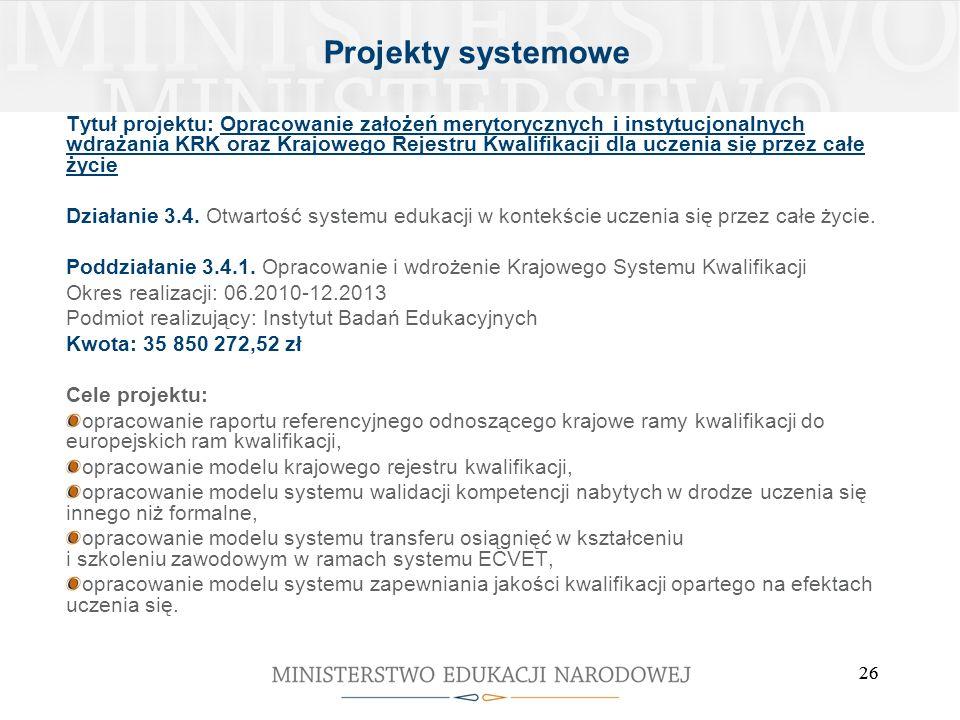 Projekty systemowe