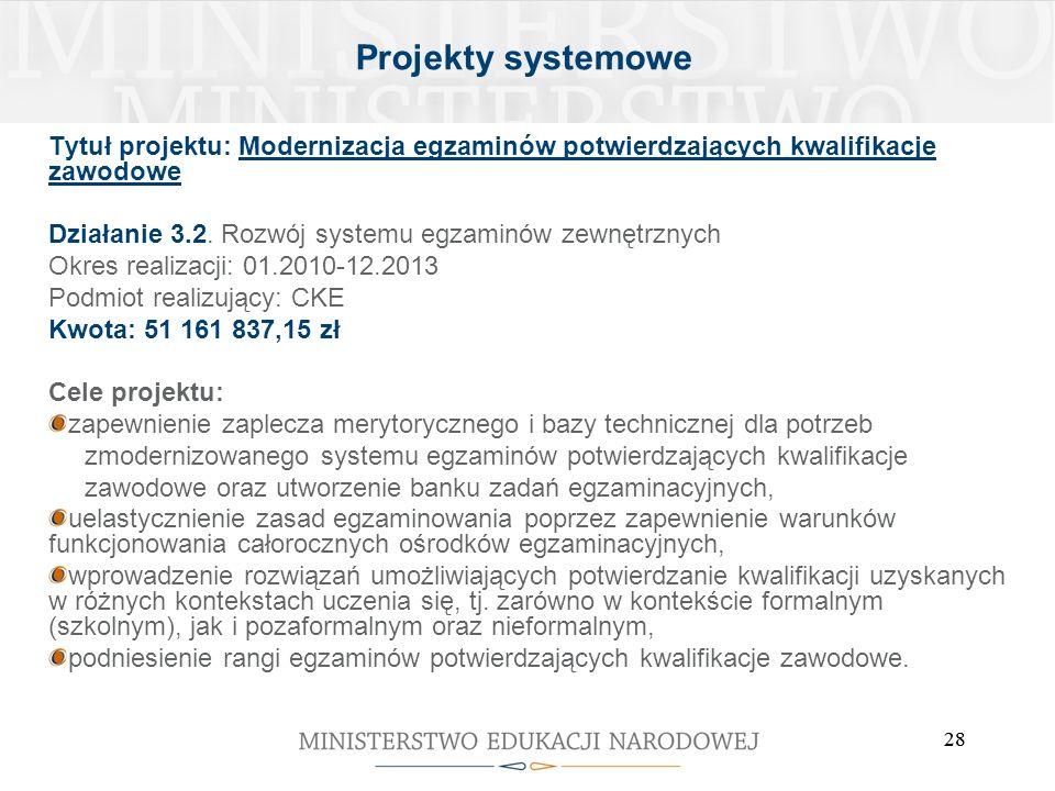 Projekty systemowe Tytuł projektu: Modernizacja egzaminów potwierdzających kwalifikacje zawodowe.