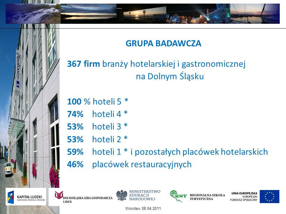 367 firm branży hotelarskiej i gastronomicznej na Dolnym Śląsku
