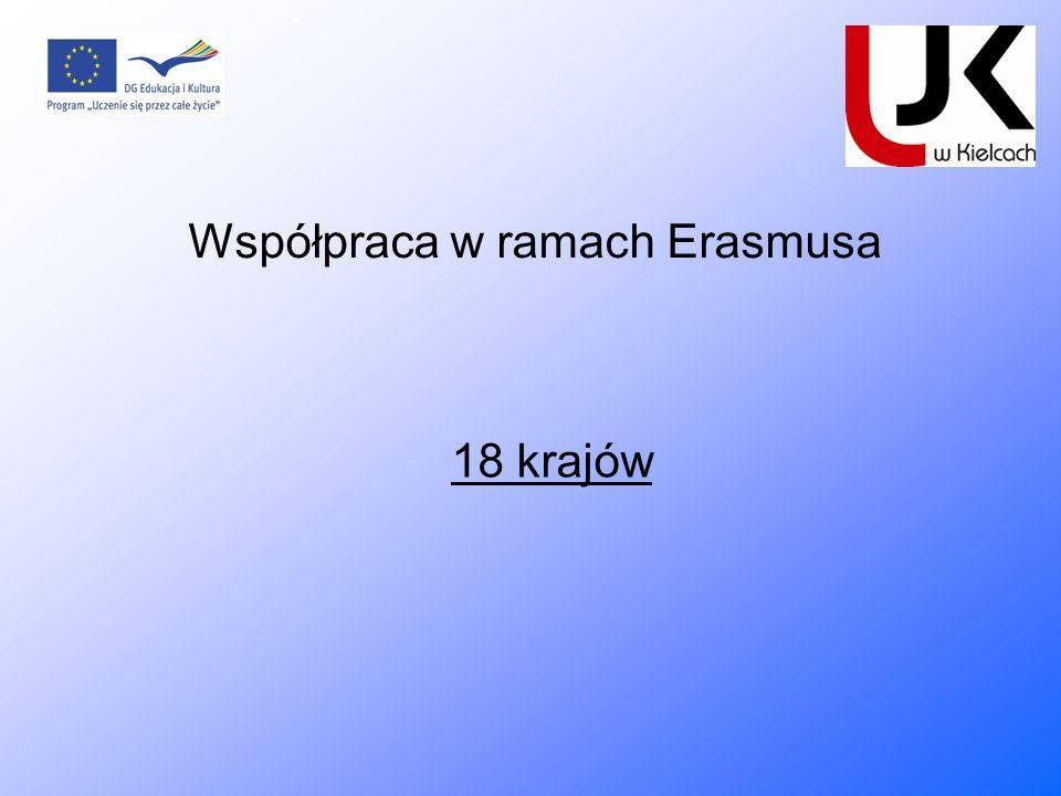 Współpraca w ramach Erasmusa