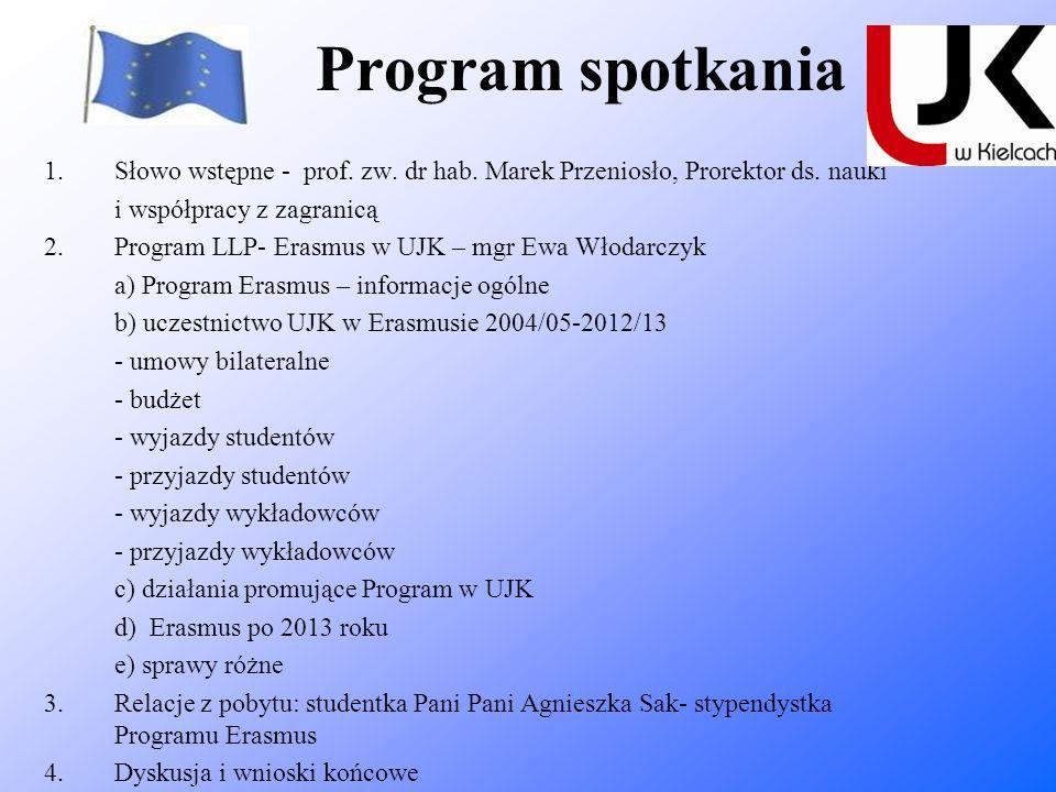 Program spotkania Słowo wstępne - prof. zw. dr hab. Marek Przeniosło, Prorektor ds. nauki. i współpracy z zagranicą.