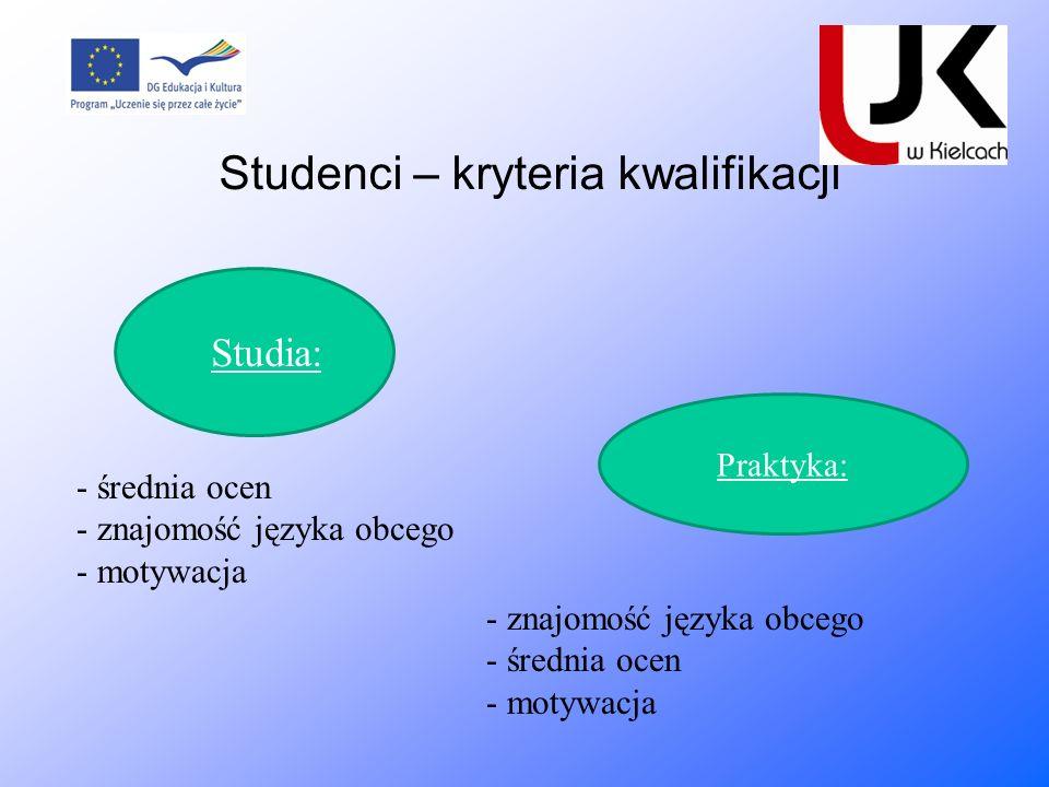 Studenci – kryteria kwalifikacji