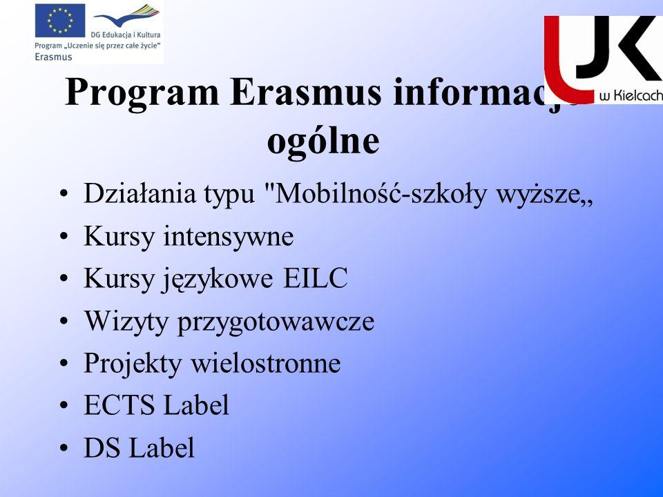 Program Erasmus informacje ogólne