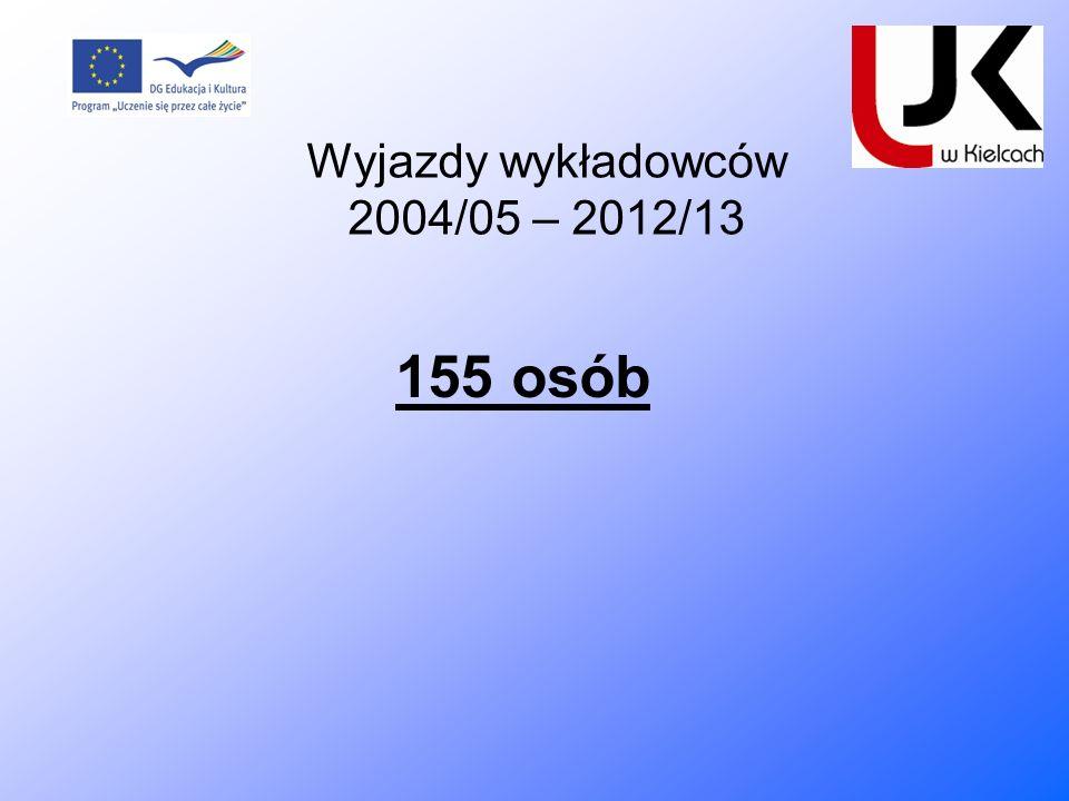 Wyjazdy wykładowców 2004/05 – 2012/13