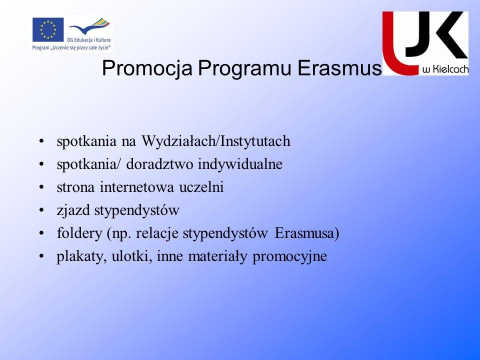Promocja Programu Erasmus