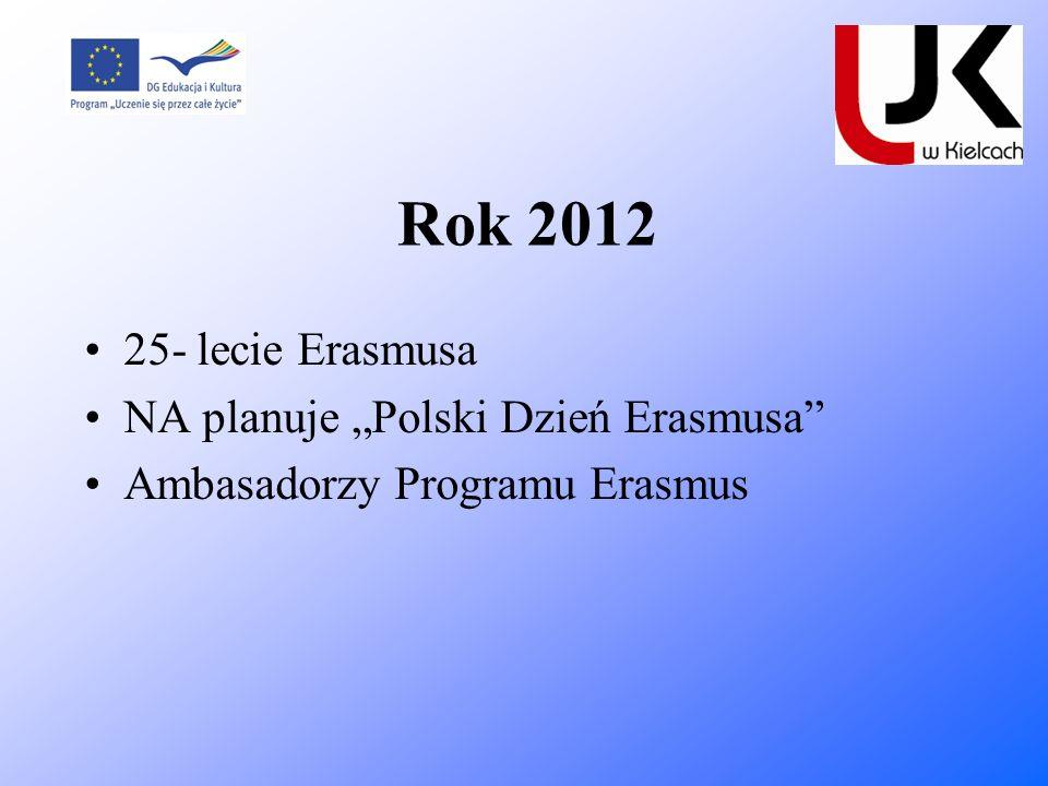 """Rok 2012 25- lecie Erasmusa NA planuje """"Polski Dzień Erasmusa"""