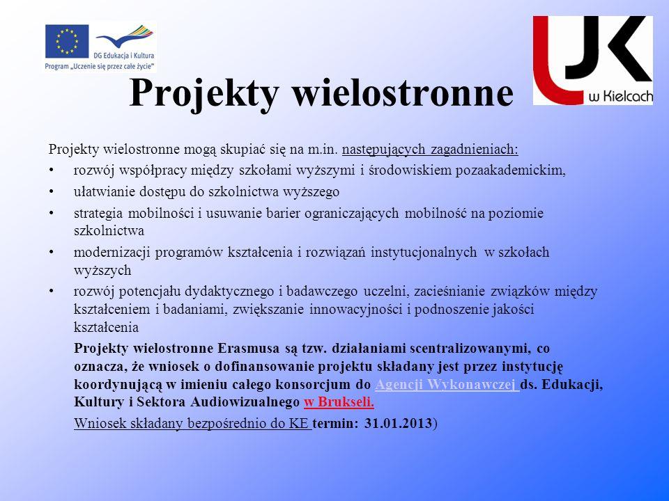 Projekty wielostronne