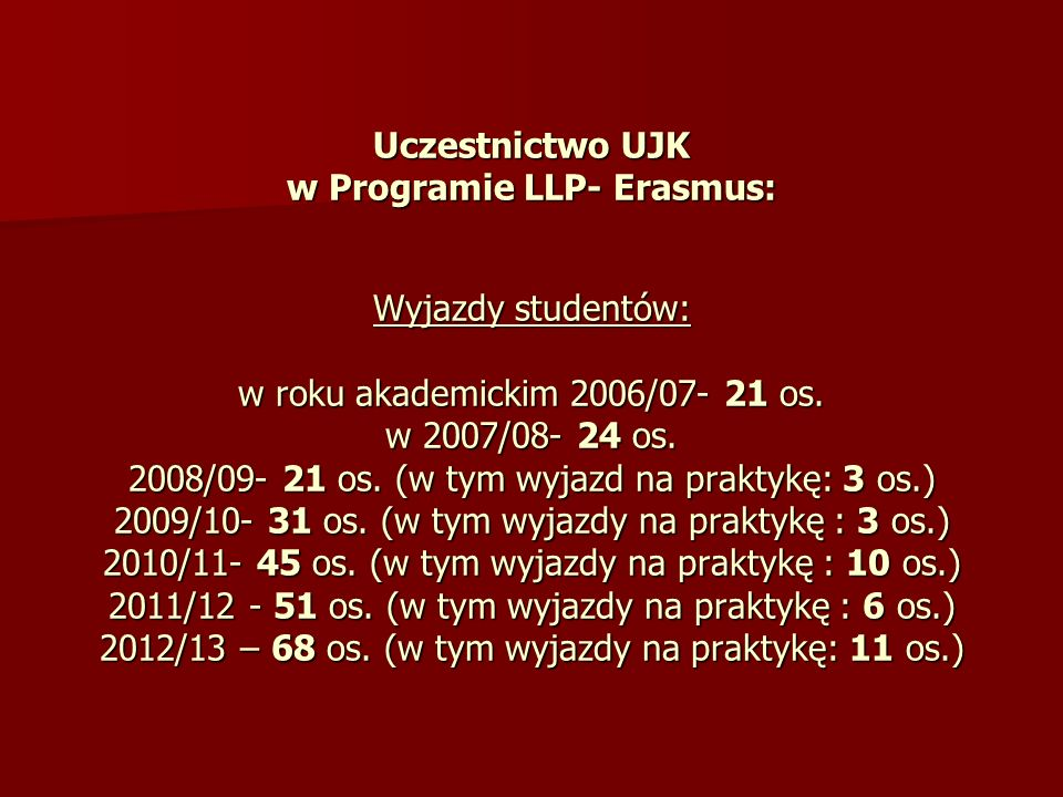 Uczestnictwo UJK w Programie LLP- Erasmus: Wyjazdy studentów: w roku akademickim 2006/07- 21 os.