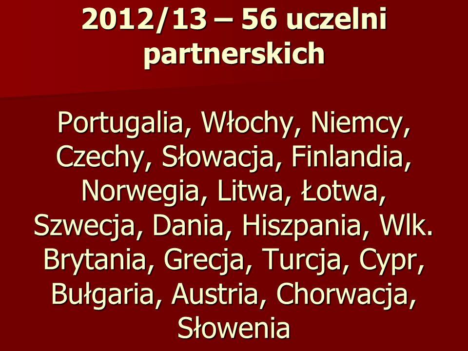 2012/13 – 56 uczelni partnerskich Portugalia, Włochy, Niemcy, Czechy, Słowacja, Finlandia, Norwegia, Litwa, Łotwa, Szwecja, Dania, Hiszpania, Wlk.