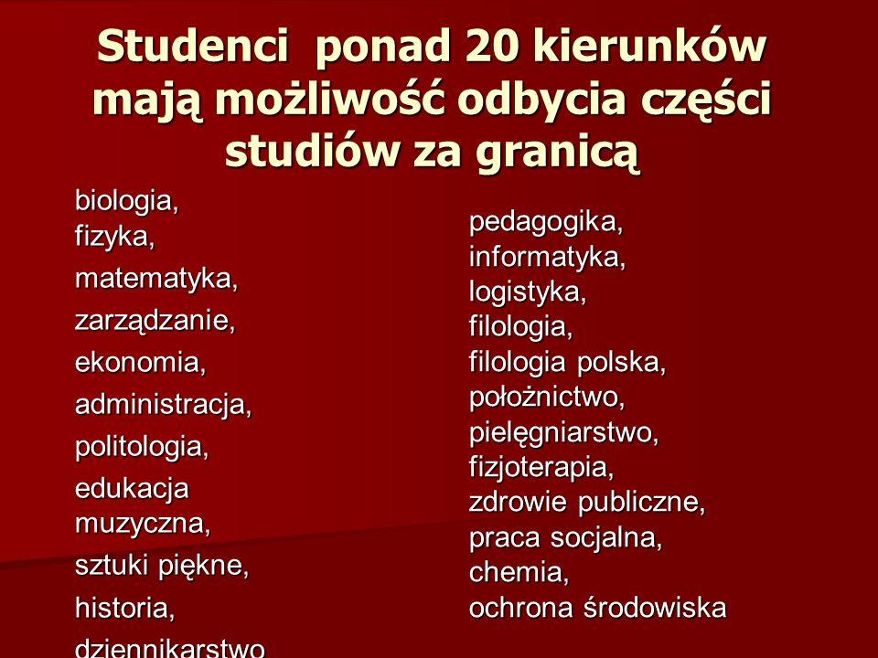 Studenci ponad 20 kierunków mają możliwość odbycia części studiów za granicą