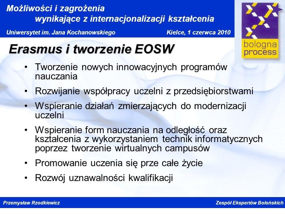 Erasmus i tworzenie EOSW