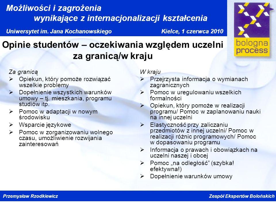 Opinie studentów – oczekiwania względem uczelni za granicą/w kraju