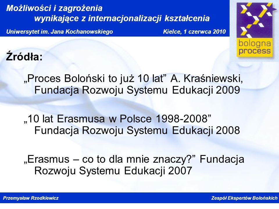 """Źródła: """"Proces Boloński to już 10 lat A. Kraśniewski, Fundacja Rozwoju Systemu Edukacji 2009."""