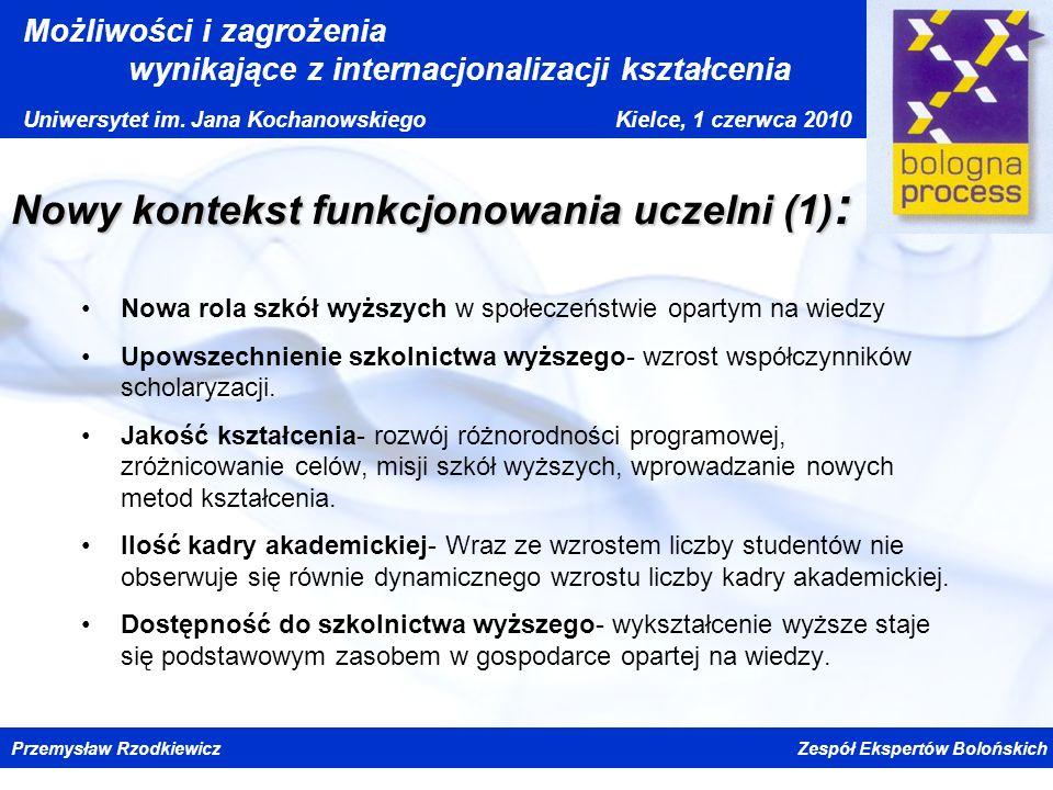 Nowy kontekst funkcjonowania uczelni (1):