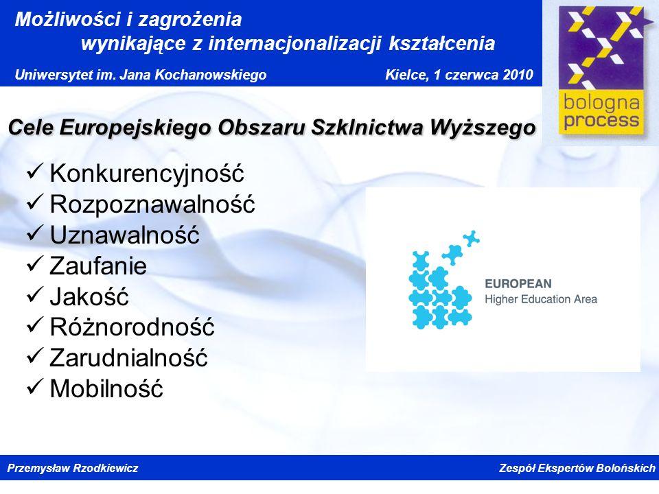 Cele Europejskiego Obszaru Szklnictwa Wyższego