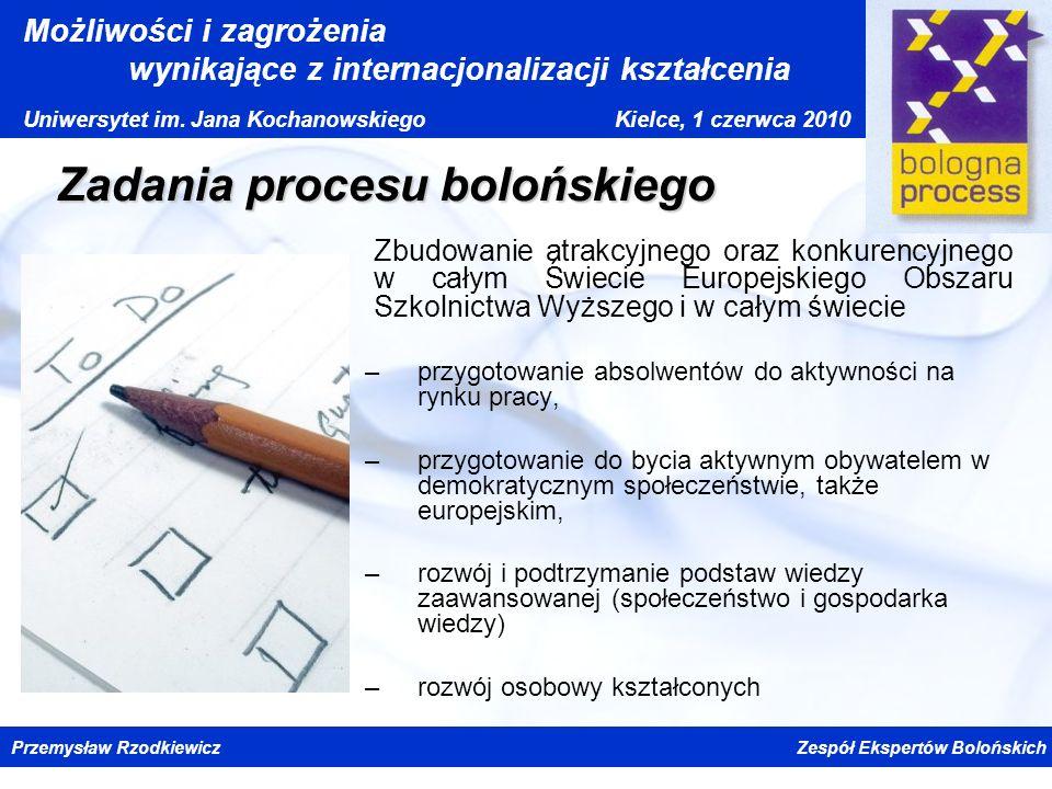 Zadania procesu bolońskiego