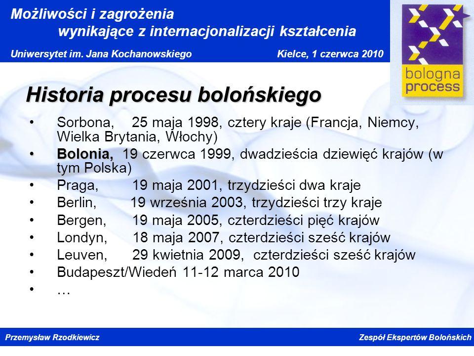 Historia procesu bolońskiego