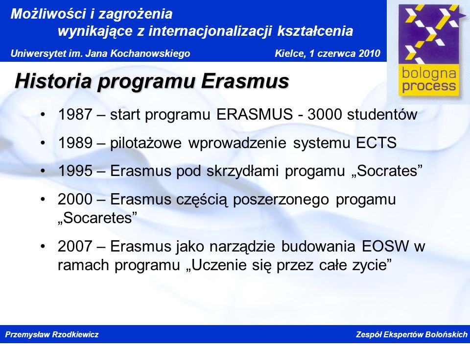 Historia programu Erasmus