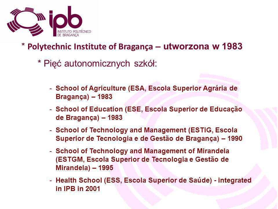 * Polytechnic Institute of Bragança – utworzona w 1983