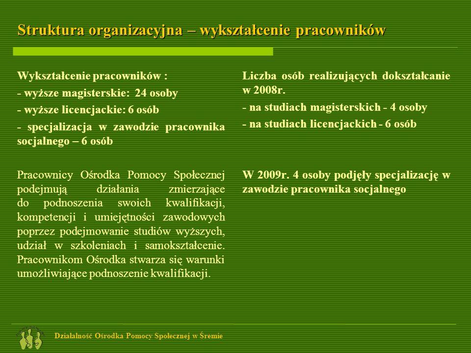 Struktura organizacyjna – wykształcenie pracowników