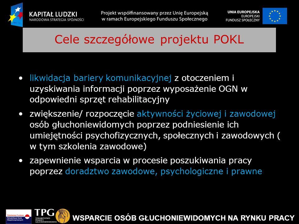 Cele szczegółowe projektu POKL