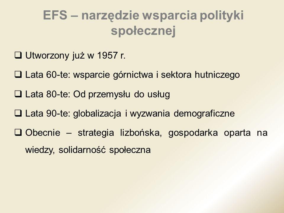 EFS – narzędzie wsparcia polityki społecznej