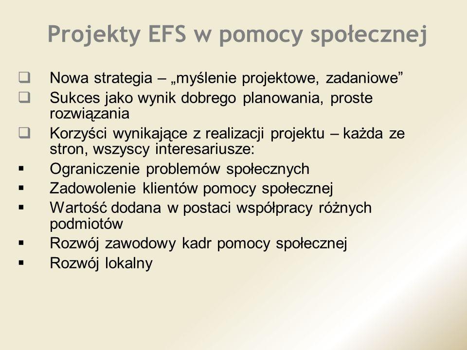 Projekty EFS w pomocy społecznej