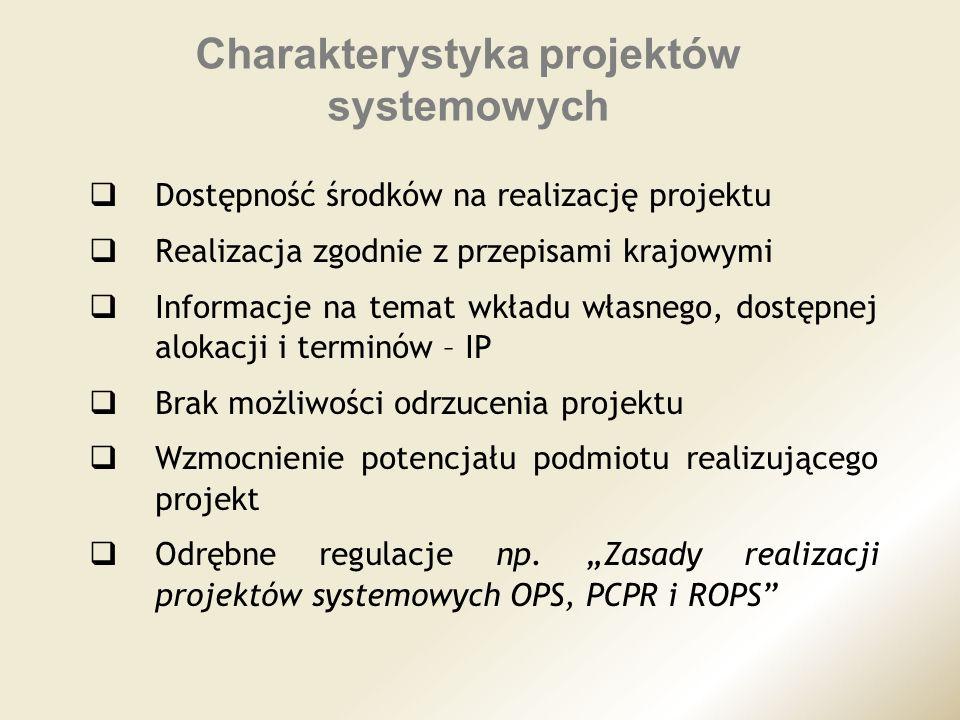 Charakterystyka projektów systemowych