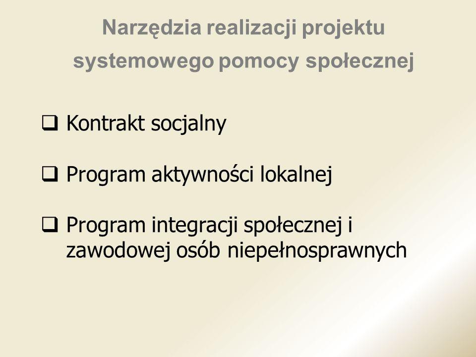 Narzędzia realizacji projektu systemowego pomocy społecznej