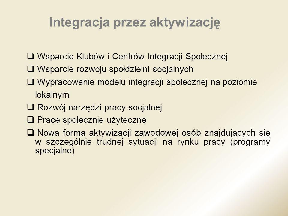 Integracja przez aktywizację