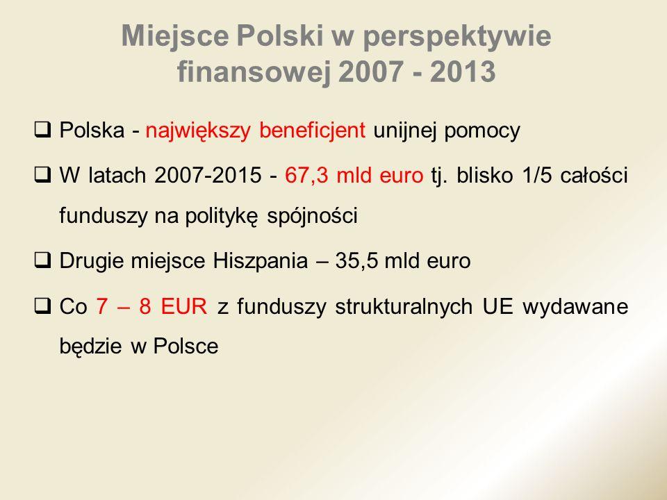 Miejsce Polski w perspektywie finansowej 2007 - 2013