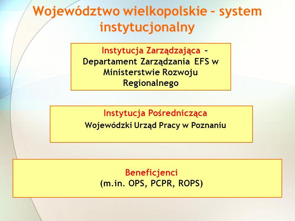 Województwo wielkopolskie – system instytucjonalny