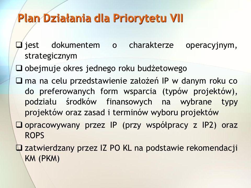 Plan Działania dla Priorytetu VII