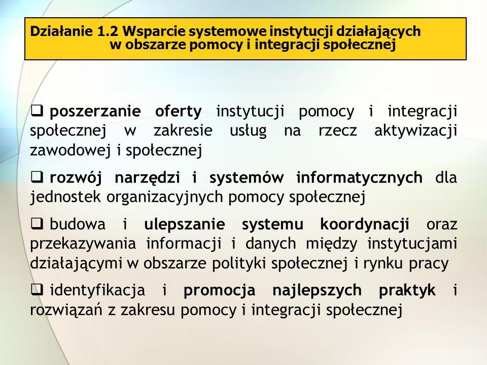 Działanie 1.2 Wsparcie systemowe instytucji działających w obszarze pomocy i integracji społecznej